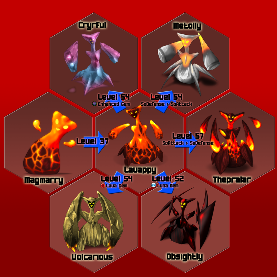 [Image: transformation___monster_mmorpg_new_conc...7oihp0.png]