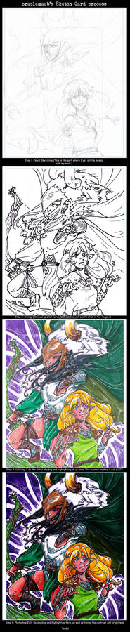 Sketch Card Process Example