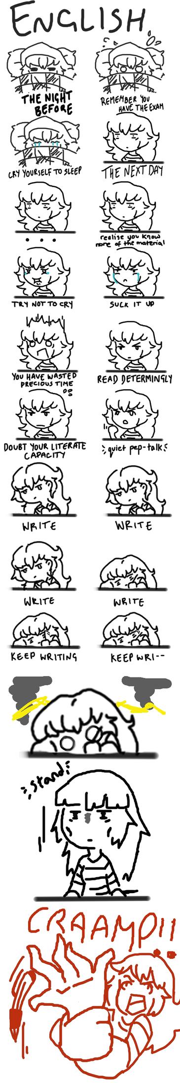 Types of Exams (T.O.E) - English by Pheon123
