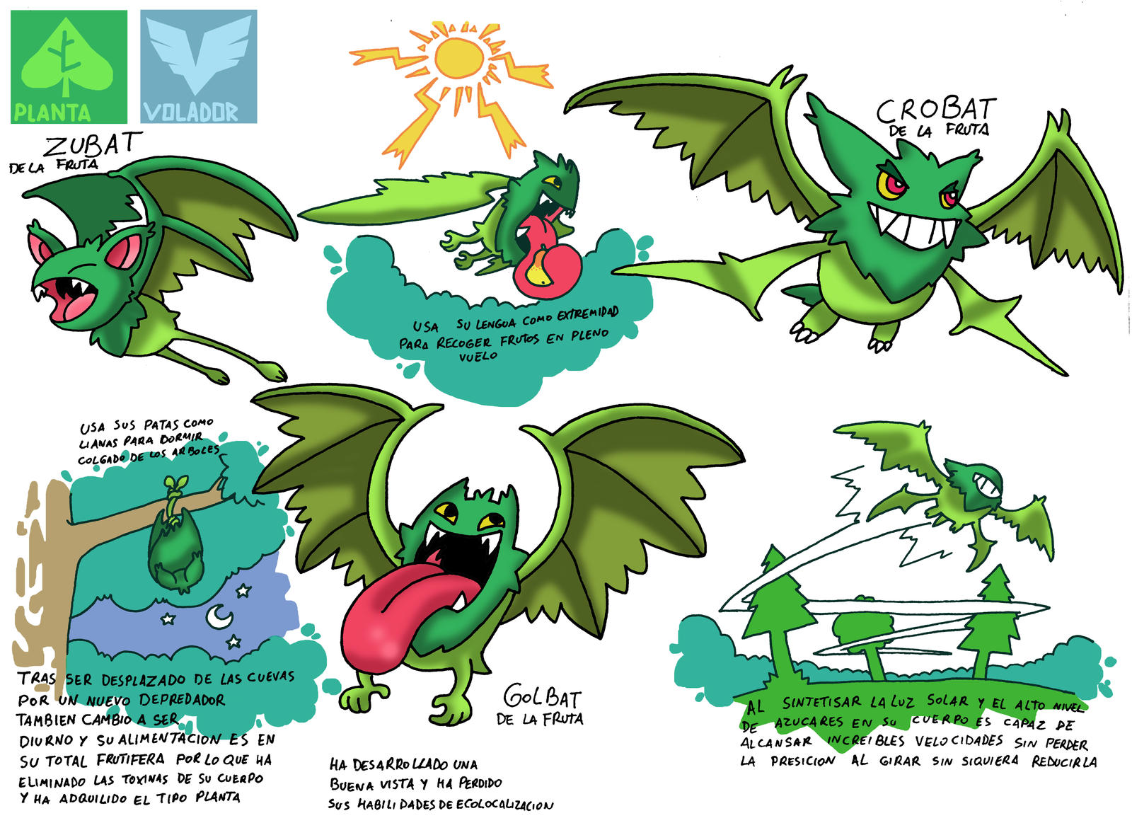 Pokemon Variante-(003) Zubat-Golpat-Crobat by emiliano-roku on ...