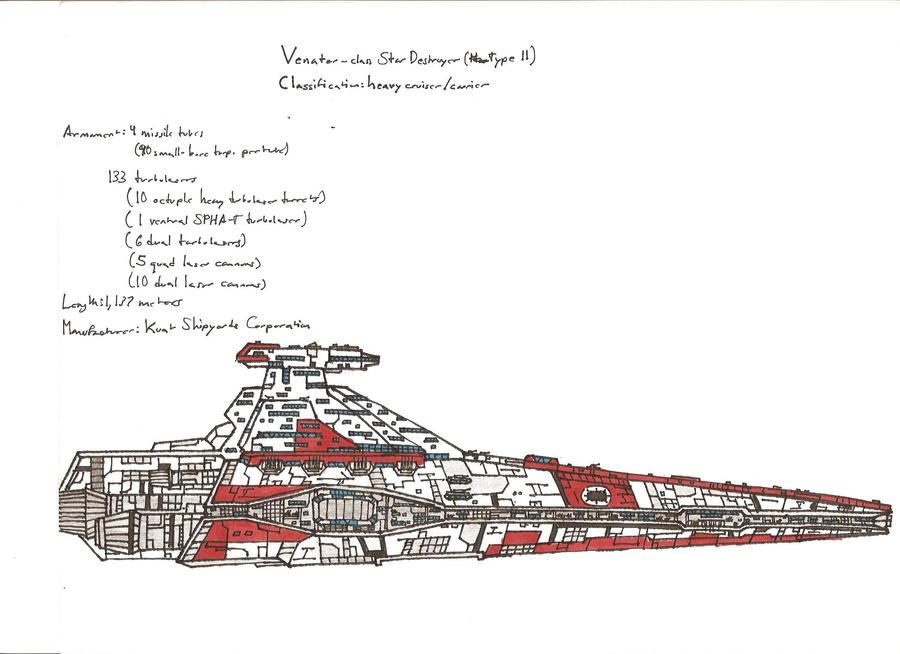 Venator Class Star Destroyer By Terraluna5 On Deviantart