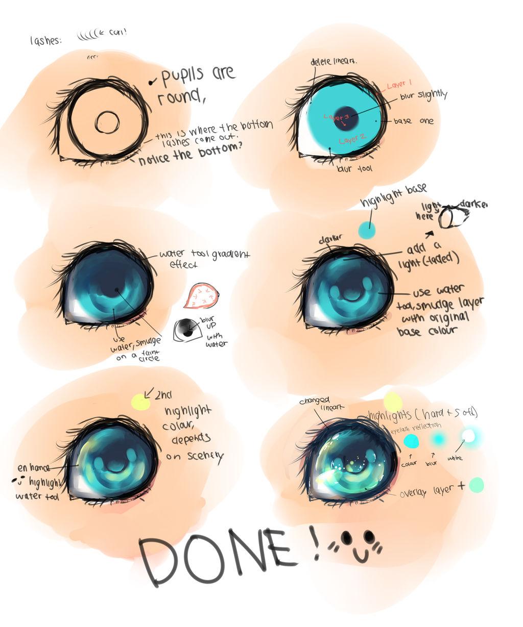 Eye tutorial by AquaGalaxy