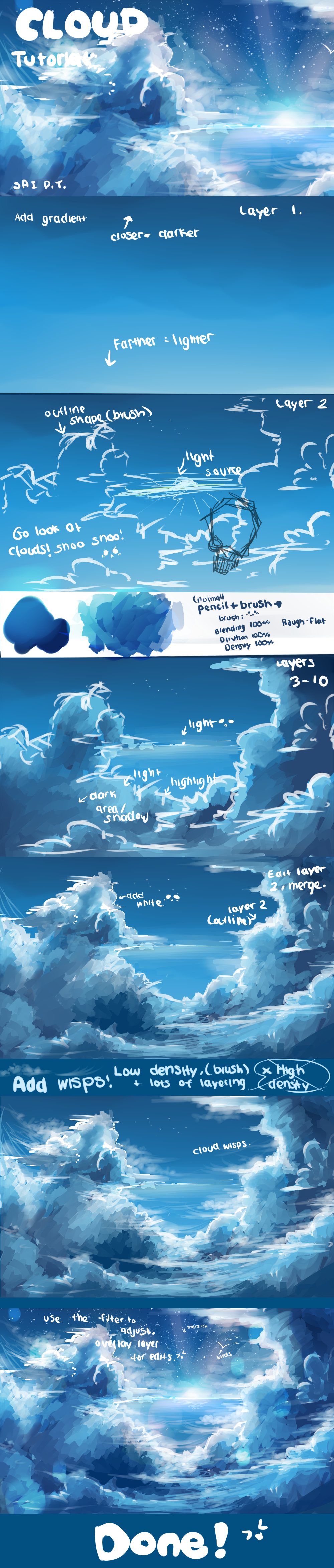 how to draw water sai
