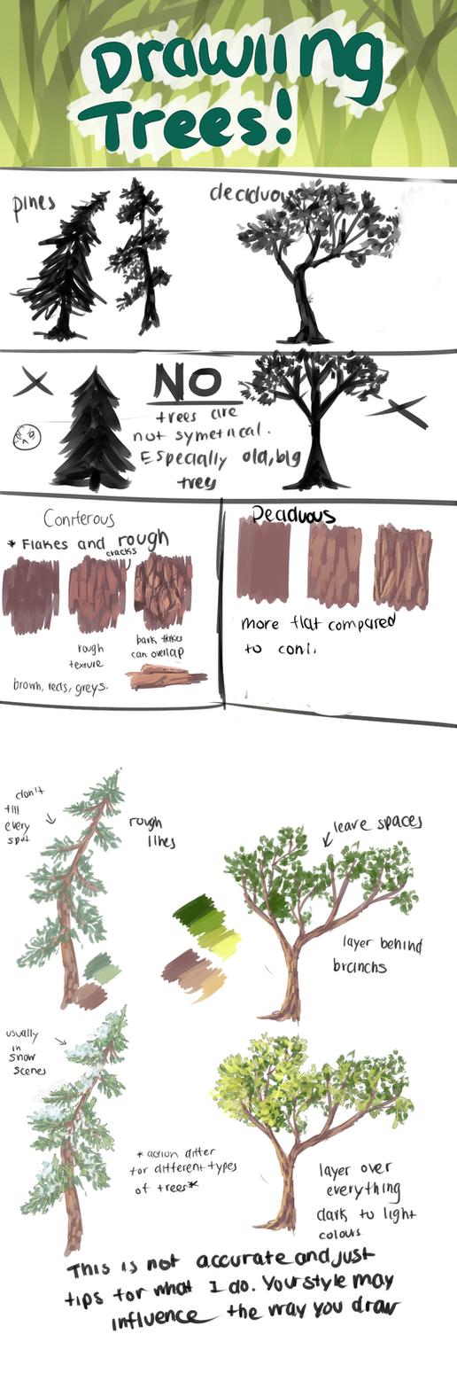 Easy tree tutorial SAI by AquaGalaxy