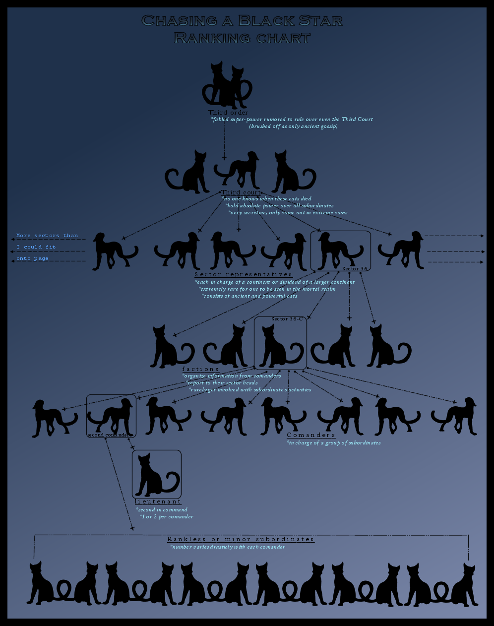 Wolf Rank Symbols