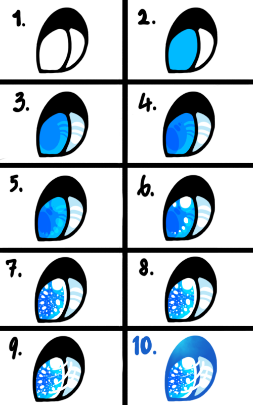 Eye Tutorial - OUTDATED by twinelights