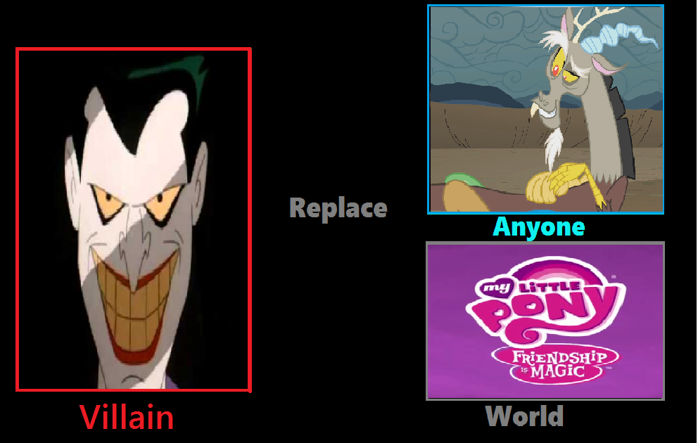 What If The Joker Replaced Discord by saneman1