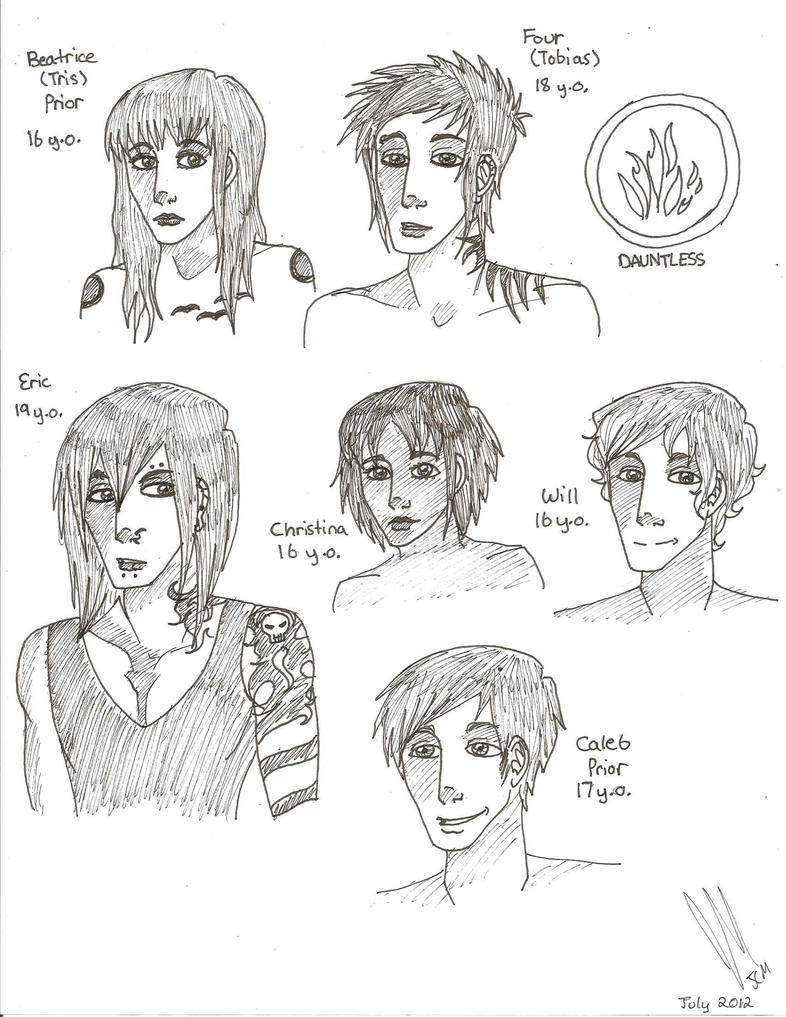 divergent character sketches by jinlin on deviantart