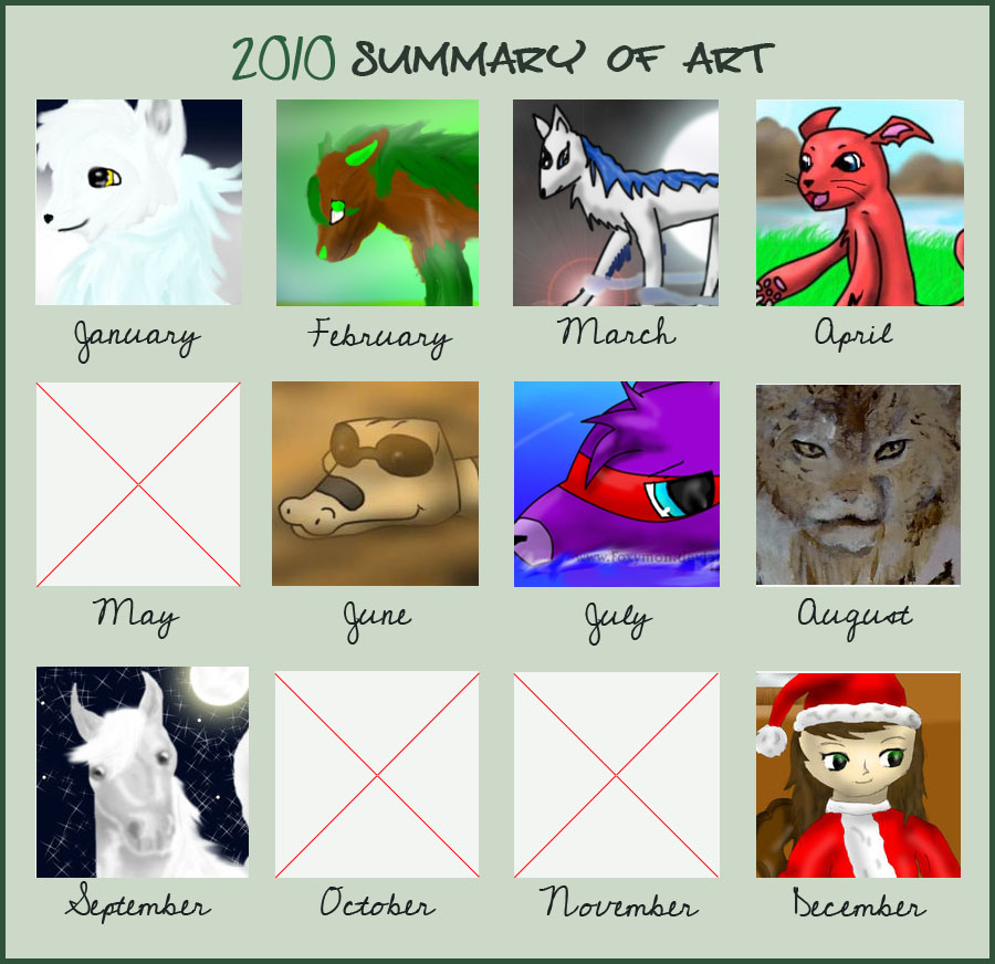 2010 Summary of art by Foxymon