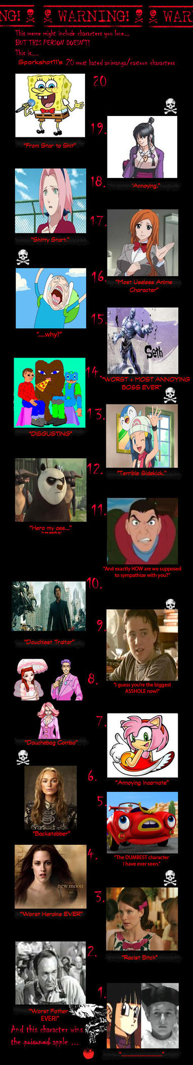 My Top 20 Most Hated Characters :REDONE: by Sparkshot11