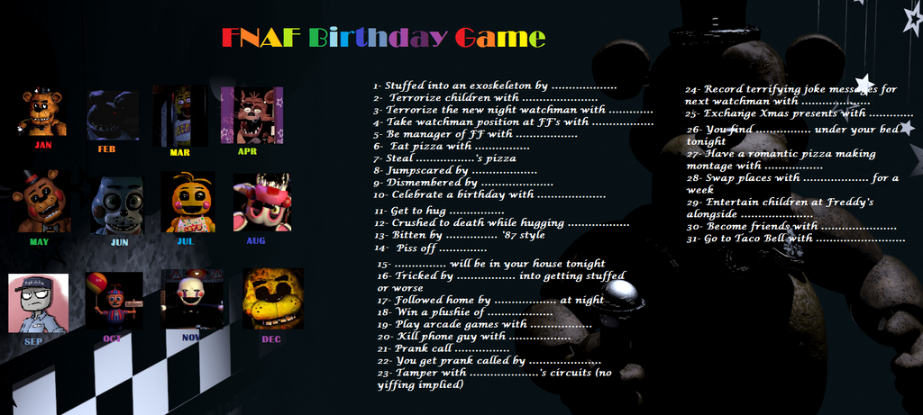 Fnaf Birthday Mayhem by aPelican