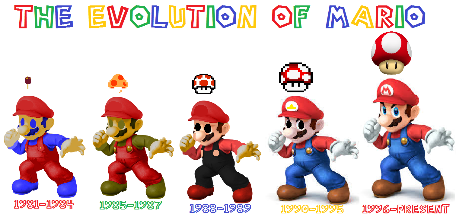 the evolution of mario by sonictom2 on deviantart