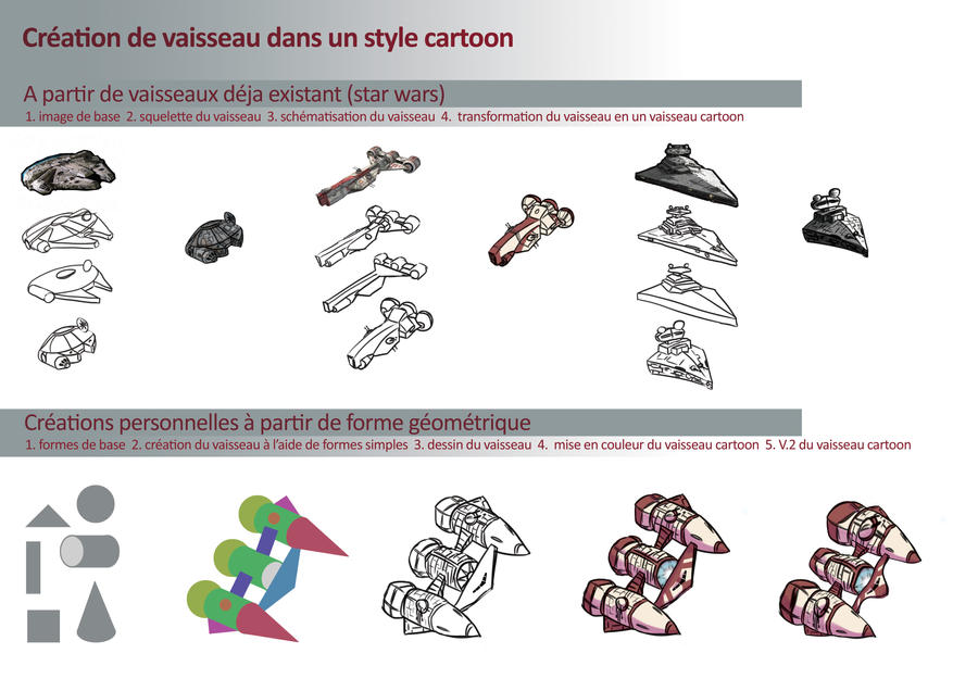creation d'un vaisseau dans un style cartoon by Debarsy