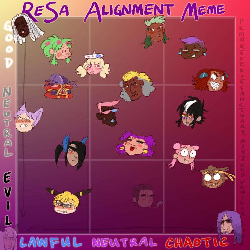 PKMNRESA Alignment Meme v.2 by mintandvanilla