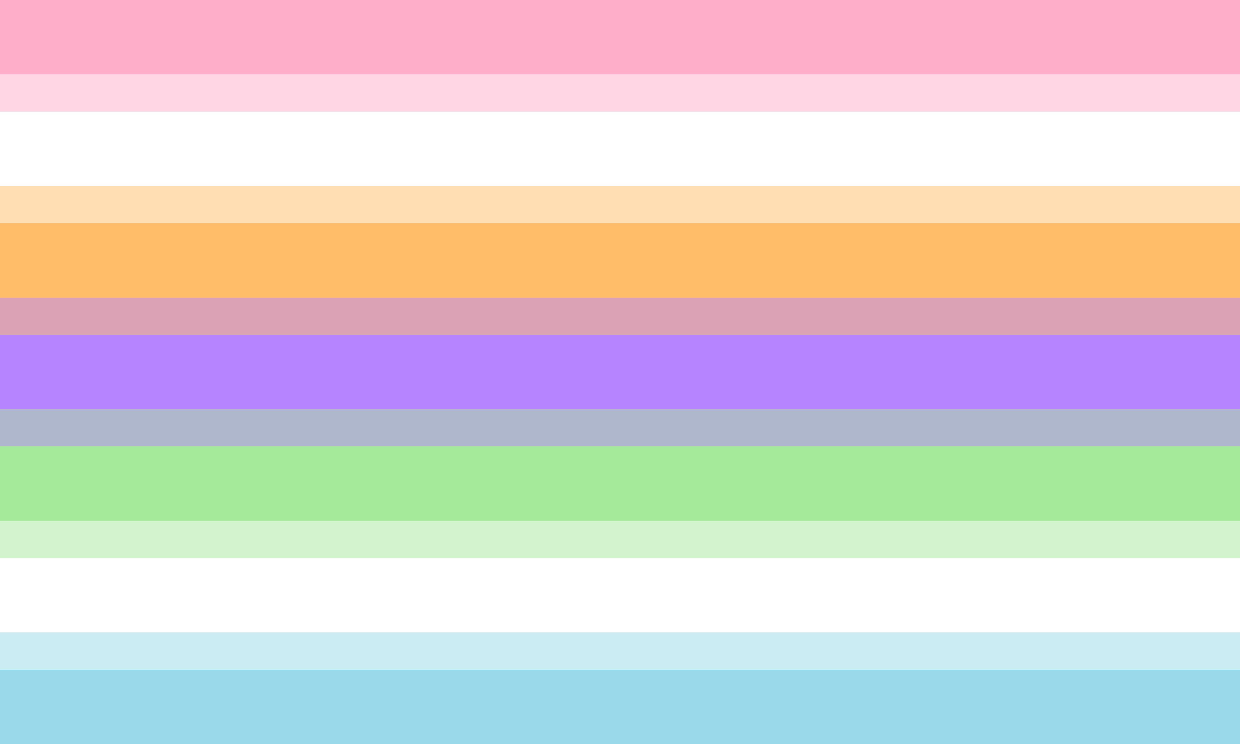 Genderfuzz / Blurgender (2)
