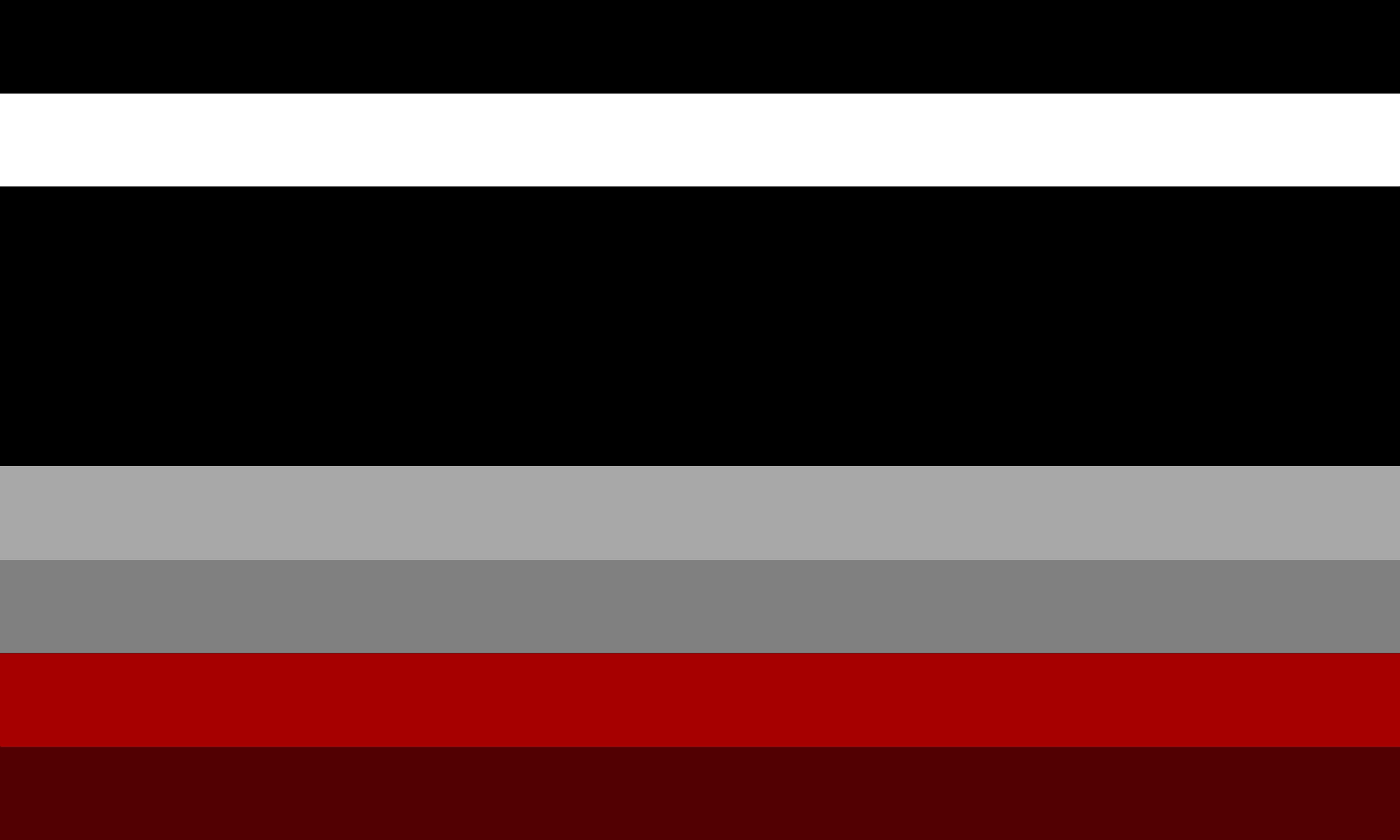 Nullgender / Gendernull (2)