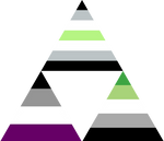 Ace Aro Agender Triforce