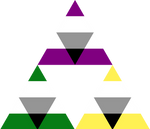 Aegosexual Aegoromantic Aegoplatonic Triforce