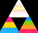 Pangender Pansexual Panromantic Triforce