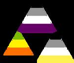 Asexual Aromantic Aplatonic Triforce