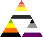 Akoiromantic Aromantic Asexual Triforce