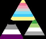 Genderflux Ace Aro Triforce