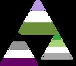 Genderqueer Ace Aro Triforce