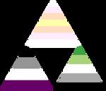Pangender Ace Aro Triforce
