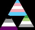 Transgender Ace Aro Triforce