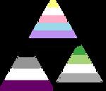 Bigender Ace Aro Triforce