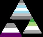 Demiboy Ace Aro Triforce