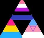 Genderfluid Pansexual Nonmonogamy Triforce