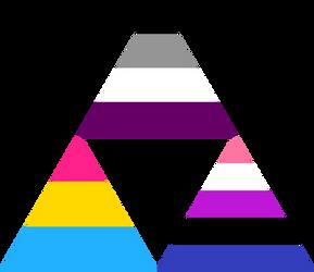 Asexual Panromantic Genderfluid Triforce by Pride-Flags