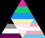 Polyromantic Asexual Omnigender Trans Triforce