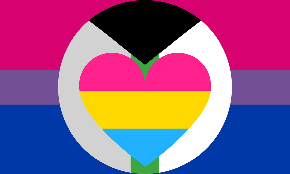 Panromantic homosexual statistics