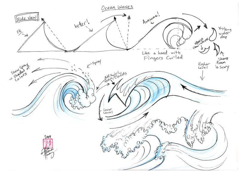 Draw Ocean Waves by Diana-Huang on DeviantArt
