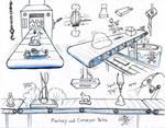 Draw Factory Conveyor Belts