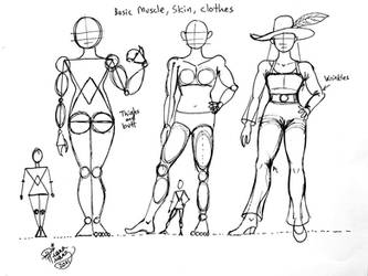 Draw Basic Muscles Skin and Clothes