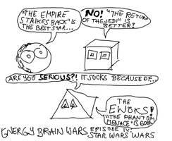 Energy Brain Wars Episode IV: Star Wars Wars by EnergyBrainComics