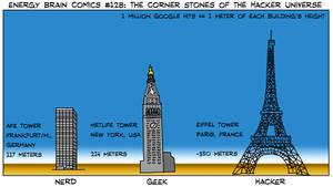 EBC #128: The Corner Stones Of The Hacker Universe