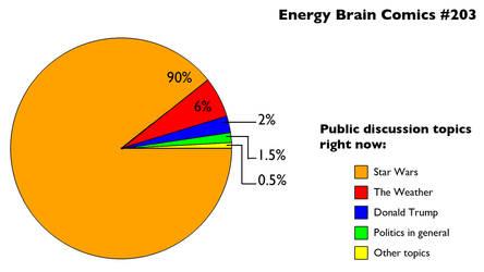 EBC #203: Public Discussion Topics Right Now by EnergyBrainComics