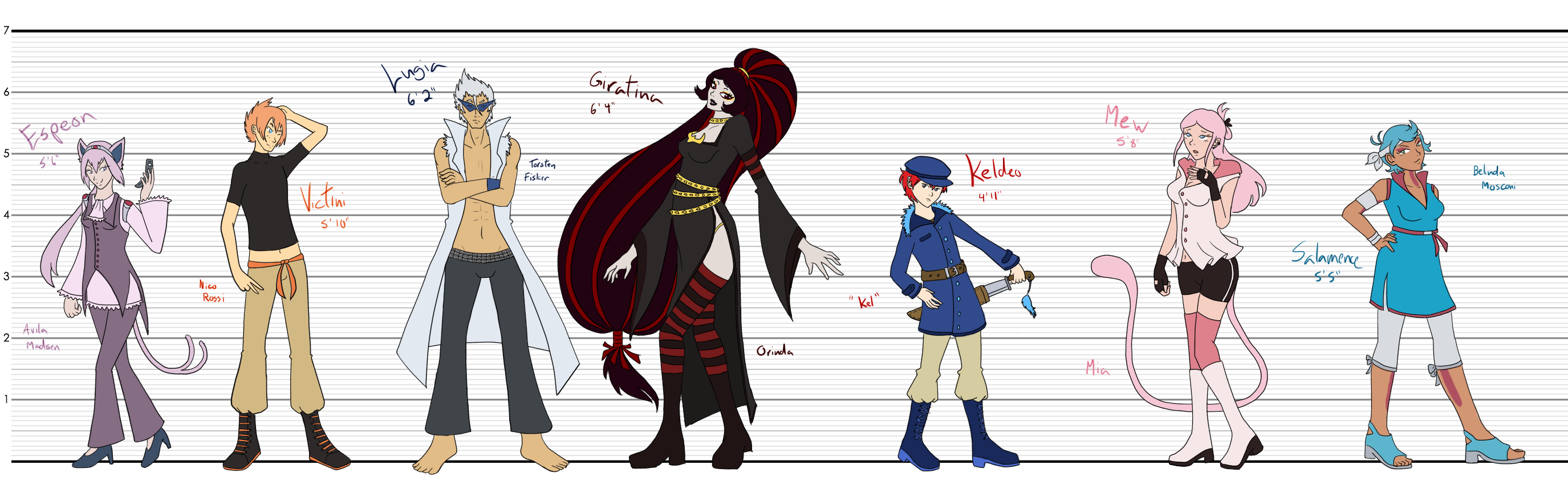 Anime Characters 153 Cm : Eksperi height chart by mintmouse on deviantart