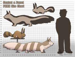 Sentret + Furret: Size and Length