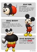 #001 Mimi - #002 Mickey - #003 Mickfoley by Ry-Spirit