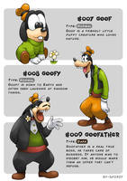 #007 Goof - #008 Goofy - #009 Goofather by Ry-Spirit
