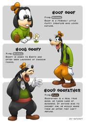 #007 Goof - #008 Goofy - #009 Goofather by Ry-Spirit