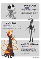 #061 Skelly - #062 Jack - #063 Skullface by Ry-Spirit
