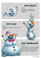 #103 Ballaf - #104 Olaf - #105 Snowlaugh by Ry-Spirit
