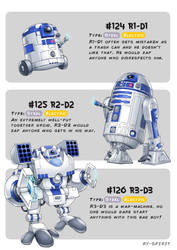 #124 R1-D1 - #125 R2-D2 - #126 R3-D3 by Ry-Spirit