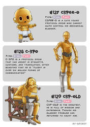 #127 C3PEE-0 - #128 C-3PO - #129 C3P-OLD by Ry-Spirit